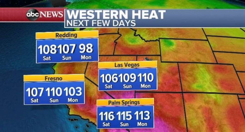 PHOTO: Temperatures will be in the 100s over the next few days out West.