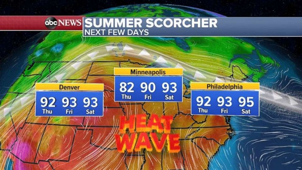 PHOTO: A heat wave is possible from Denver to New York over the next few days.