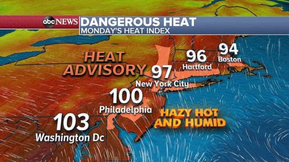 PHOTO: Heat advisories have been issued through the entire Northeast corridor.