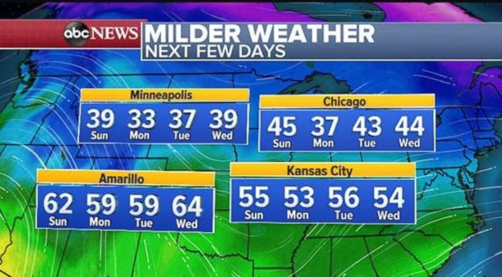Weather will be quiet and mild throughout the country for the week ahead.