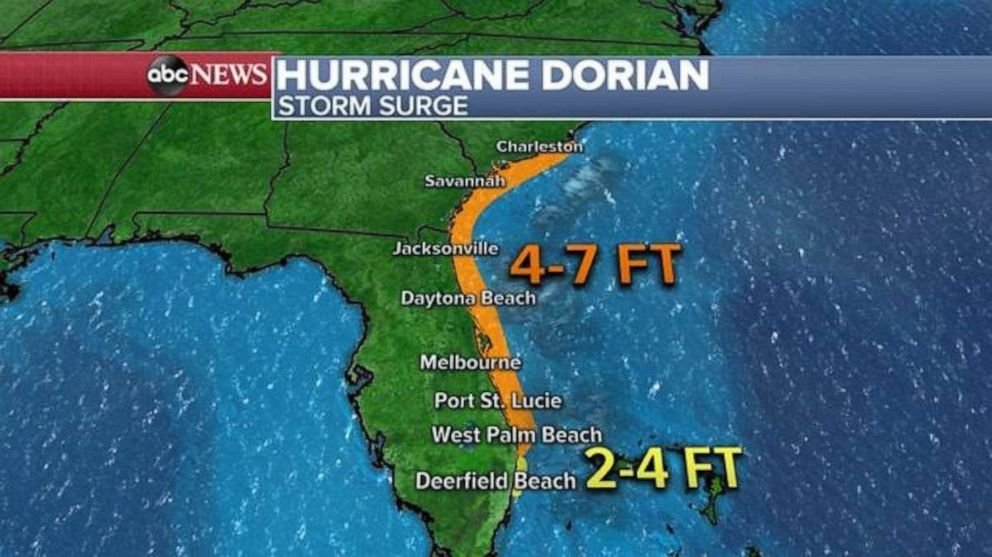 PHOTO: Hurricane Dorian is expected to produce a storm surge of 4 to 7 feet from West Palm Beach, Florida, to Charleston, South Carolina.