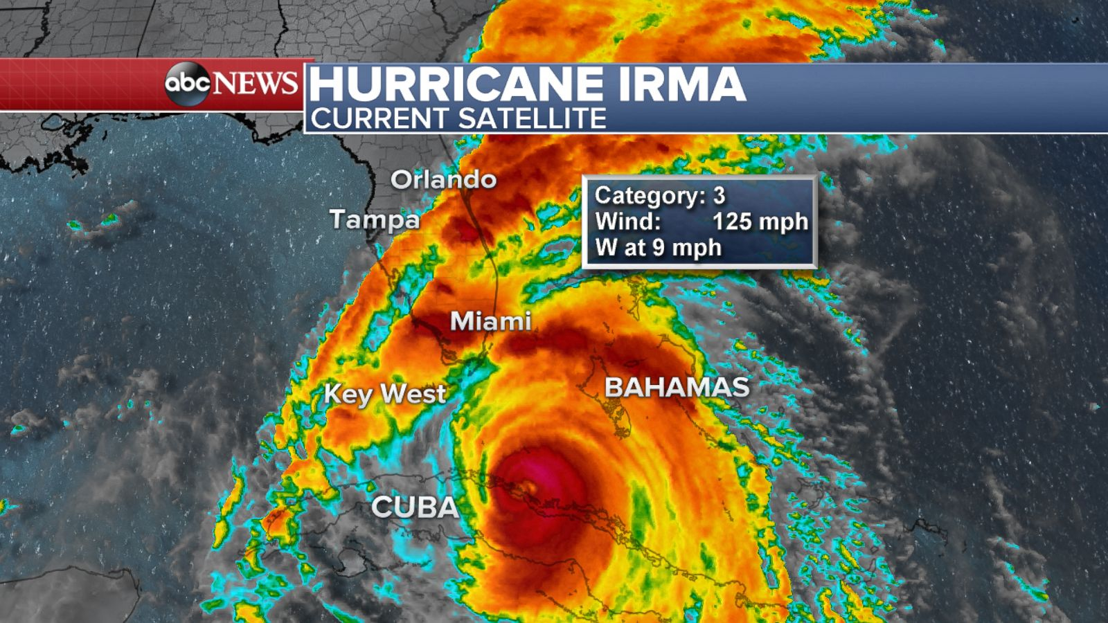 PHOTO Hurricane Irma Current Satellite Map ABC News - Current satellite