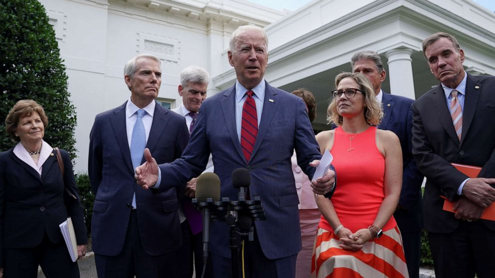 'We have a DEAL': President Biden announces group of Republicans and Democrats have agreed to a .2 trillion infrastructure plan – paid for with unused unemployment insurance and going after tax cheats