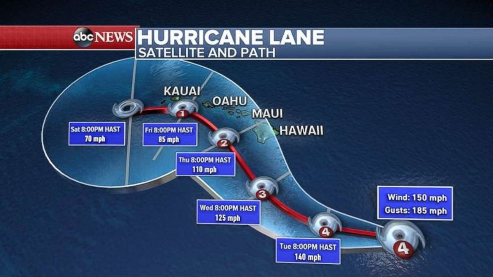 Hurricane Lanes path takes it northwest toward the Hawaiian Islands over the next couple days
