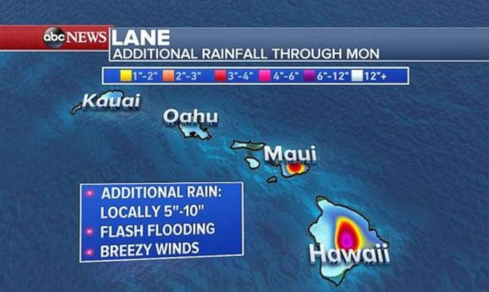 The Big Island and Maui can expect 3 to 5 inches more rain in spots through Monday.