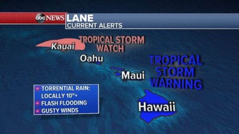 A tropical storm warning is in place for the Big Island, Maui and Oahu, while Kauai is under a tropical storm watch.