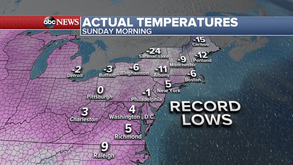 Brutal frigid blast slices across East Coast; record low ...