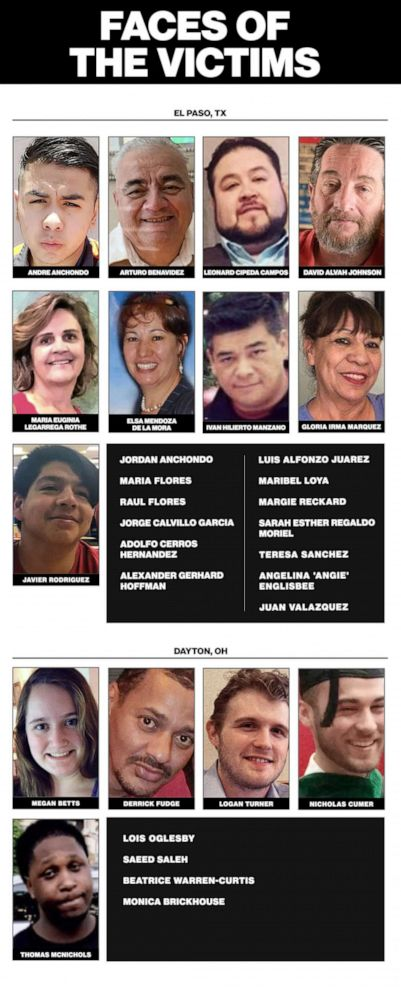 PHOTO: The names and faces of some of the people killed in mass shootings in El Paso, Texas and Dayton, Ohio on August 3 and August 4, 2019.