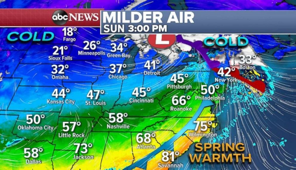 PHOTO: Temperatures are on the rise after the storm moves through.