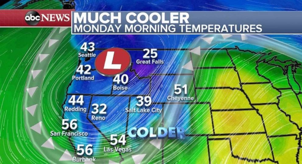 PHOTO: The temperature will be in the 40s and 50s on Monday morning on the West Coast.