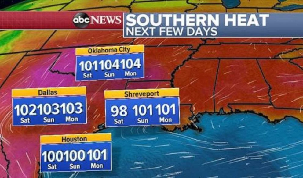PHOTO: Heat indices will hover around 100 degrees in Texas, Oklahoma and Louisiana over the next few days.
