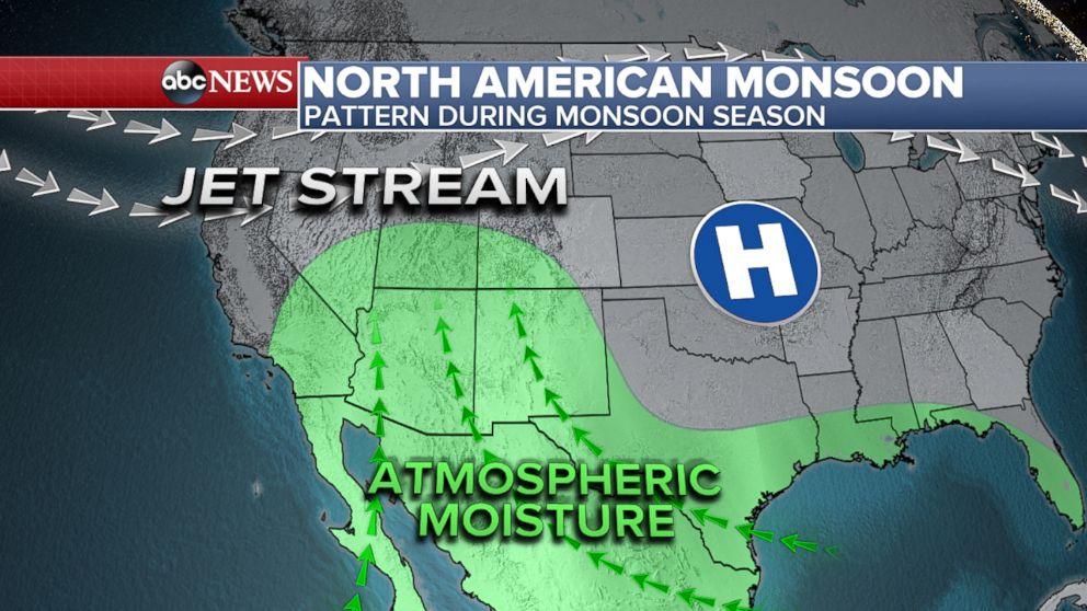 PHOTO: North American monsoon.