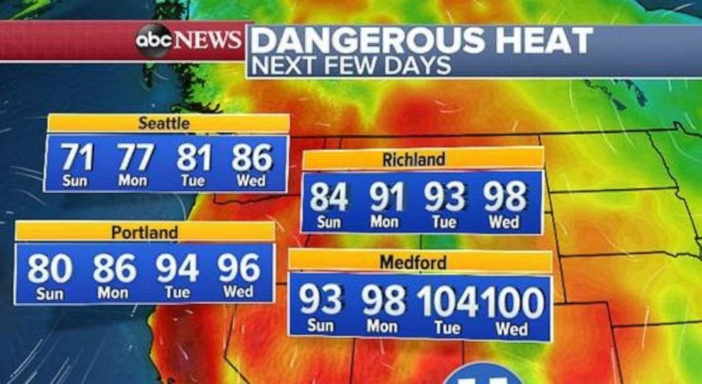 PHOTO: Record daily highs are possible in the Pacific Northwest later this week.