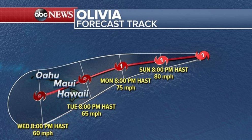 PHOTO: Hurricane Olivia is moving west-southwest toward Hawaii.