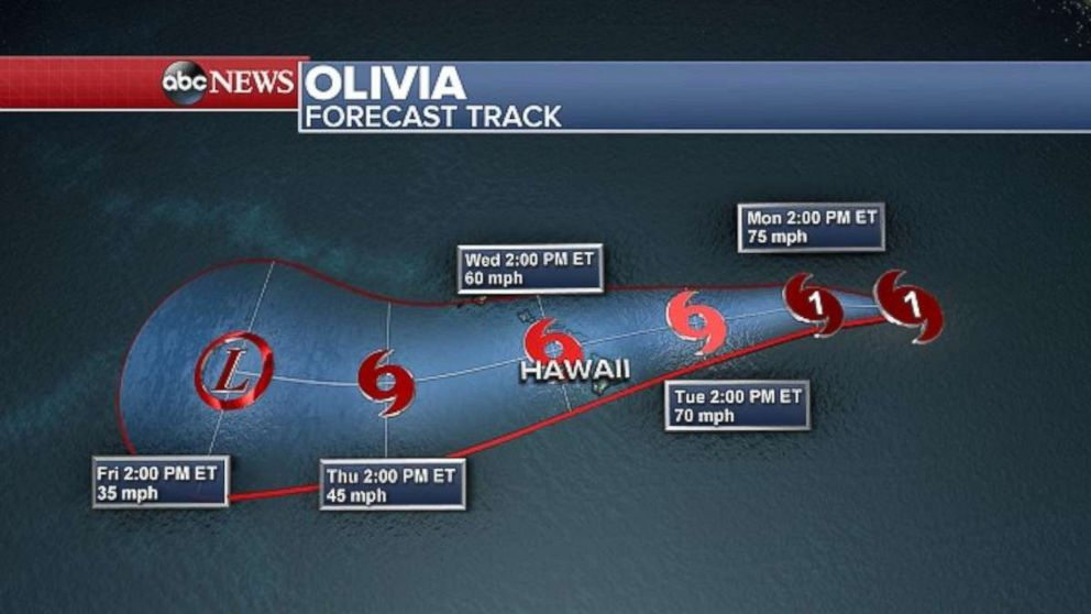 PHOTO: Olivia will weaken over the next few days.