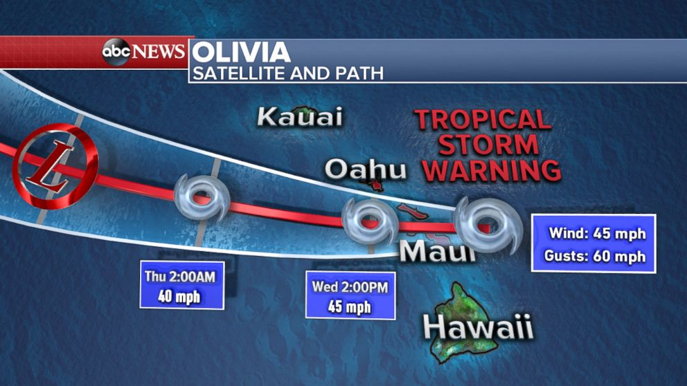 Tropical Storm Olivia is forecast to begin crossing the Hawaiian Islands on Sept. 12, 2018.