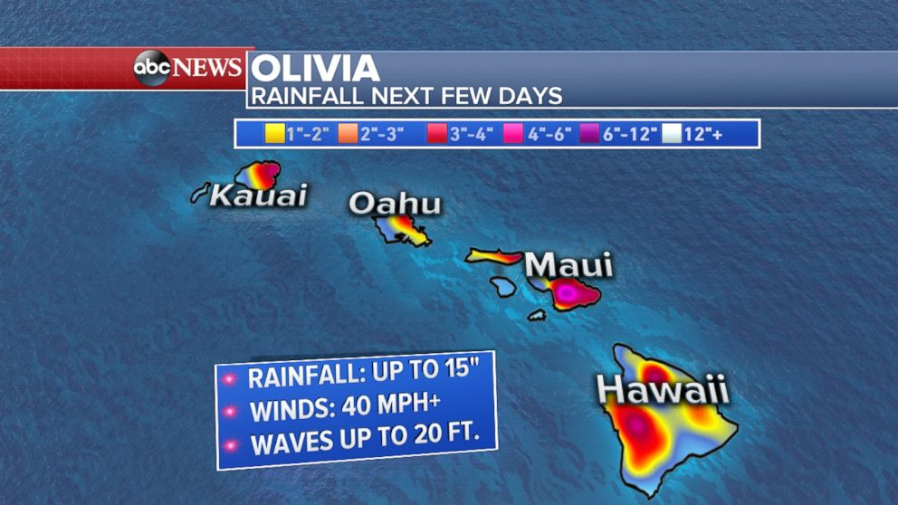 Tropical Storm Olivia could dump as much as 15 inches of rain on Maui as it passes.