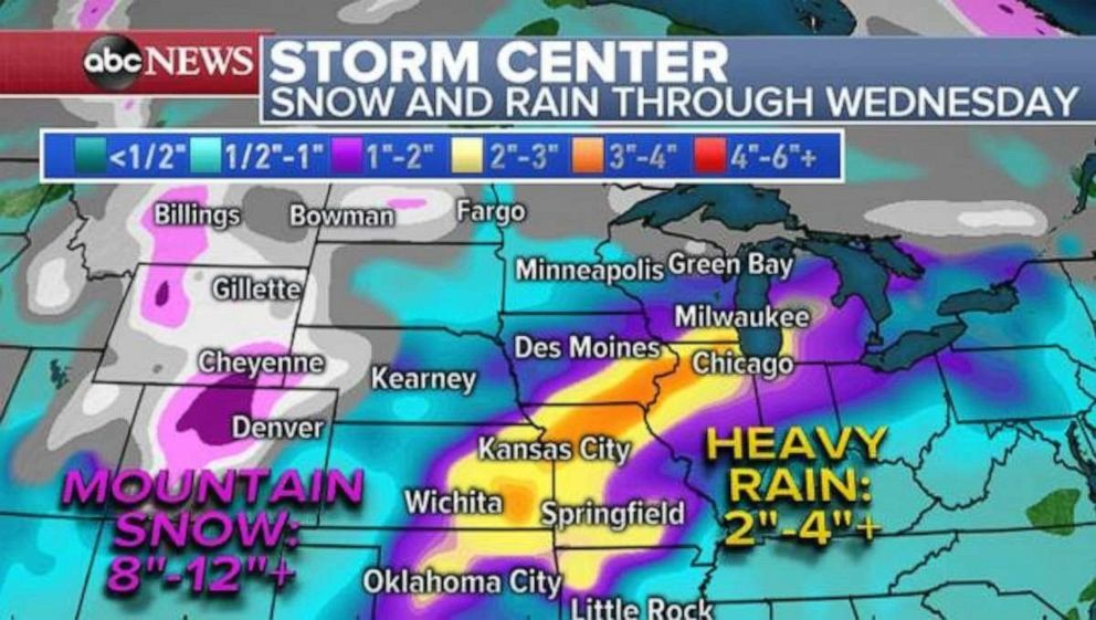 PHOTO: Close to a foot of snow is possible in the Rockies, while 2 to 4 inches of rain will stretch from eastern Kansas to the Chicago area.