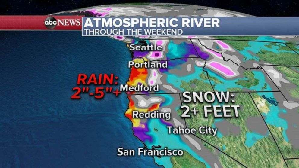 Several storm systems will bring 2 to 5 inches of rain to the Northwest, while the mountains could see 2 feet of snow.