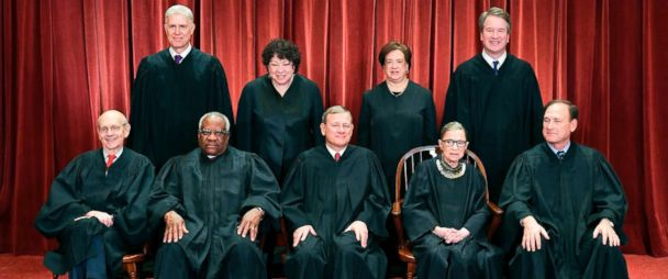 Image result for scotus 2019 members