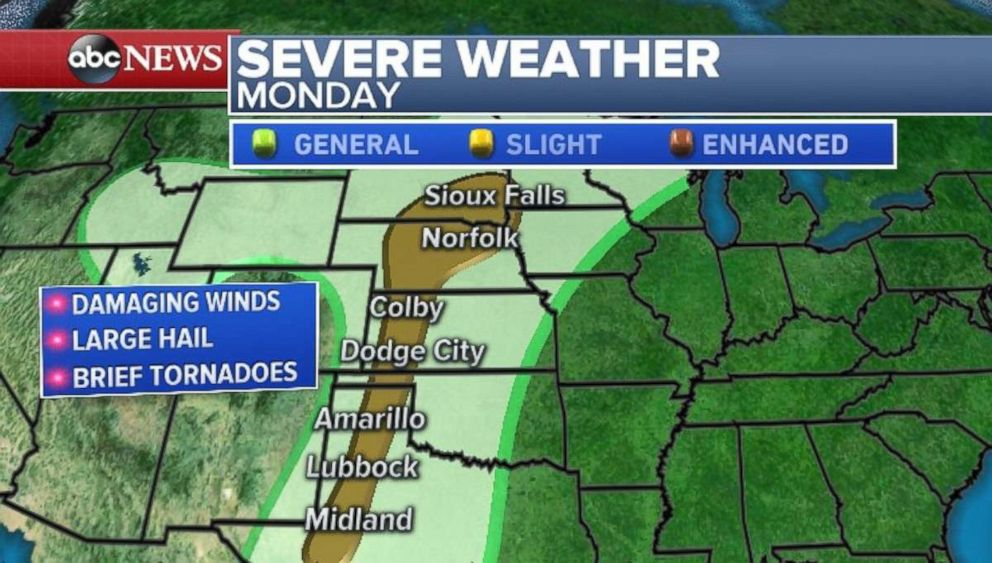 The threat for severe storms, including hail and tornadoes, stretches from Texas to South Dakota on Monday.