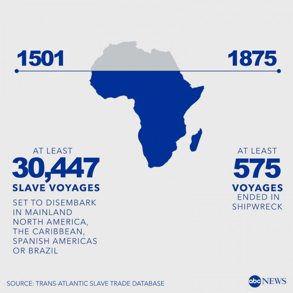 PHOTO: Hundreds of ships were wrecked in the hundreds of years the slave trade was active.