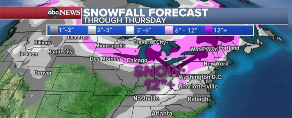 PHOTO: Snowfall totals will be light along the East Coast, but the Upper Midwest, northern New York and northern New England could see 6 to 12 inches.