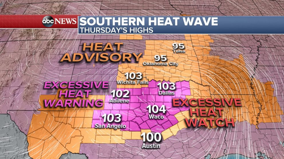 PHOTO: Excessive Heat Watches, Warnings, and Advisories are in effect across the Southern Plains.