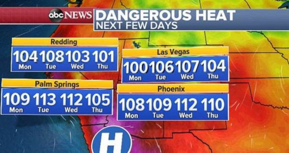 PHOTO: Temperatures will be in the triple digits in Arizona, Nevada and Southern California this week.