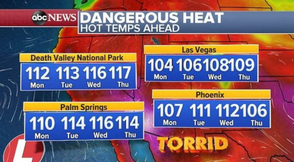 PHOTO: Temperatures will hit triple digits across much of the Southwest.