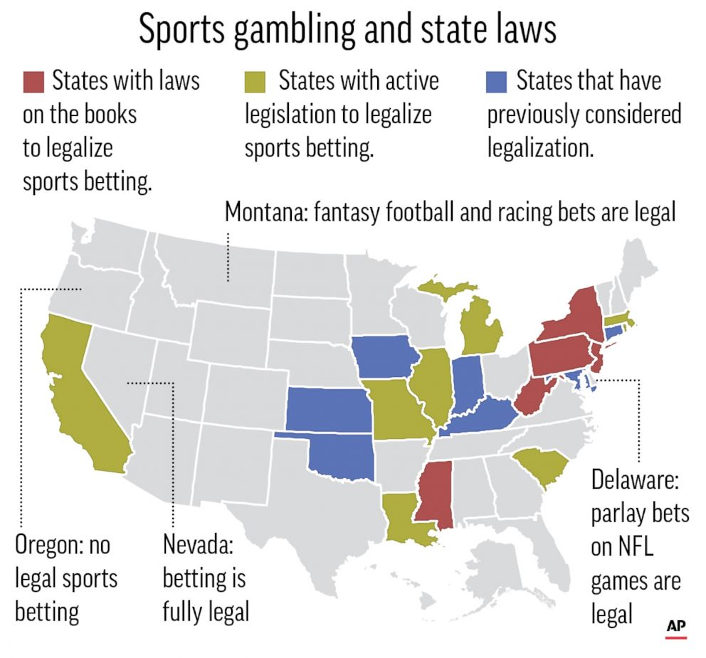 Why sports betting should be legalized risk free betting handbook template