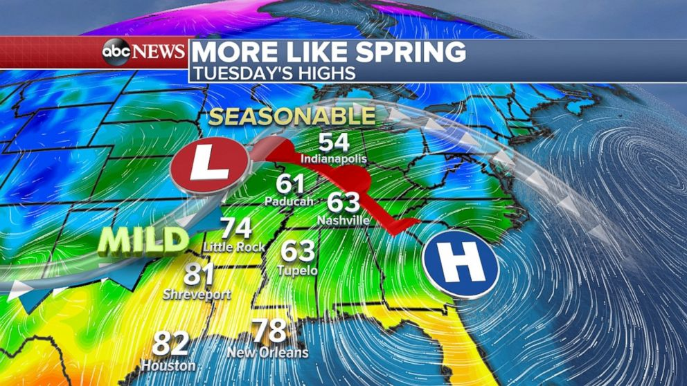 Warmth will move in the South on Tuesday.