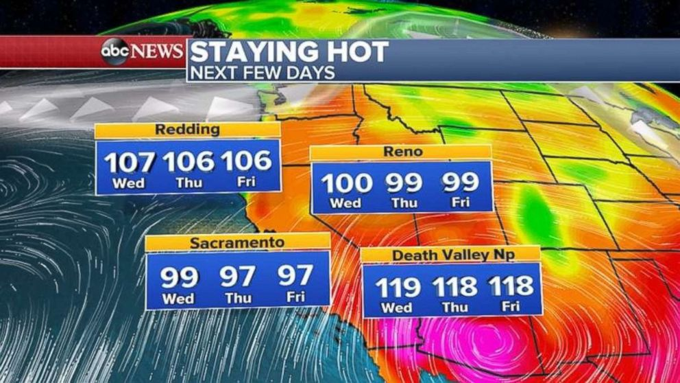Temperatures will be at or near 100 degrees in much of Arizona, California and Nevada.