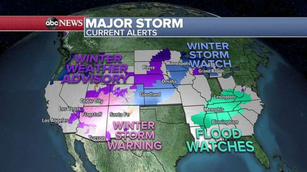 Flood watches are in place for the South, while winter storm warnings, watches and advisories are in place in the Plains and Rockies and Southwest.