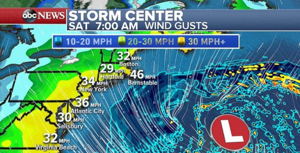 Gusts will reach 30 to 40 mph across much of the Northeast.