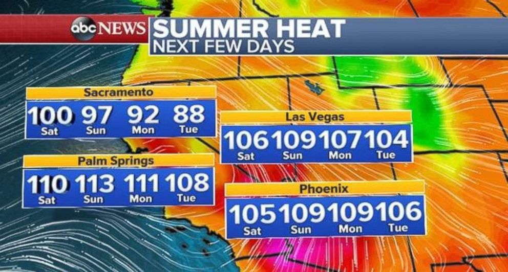 Temperatures will be over 100 degrees in much of the Southwest this weekend.