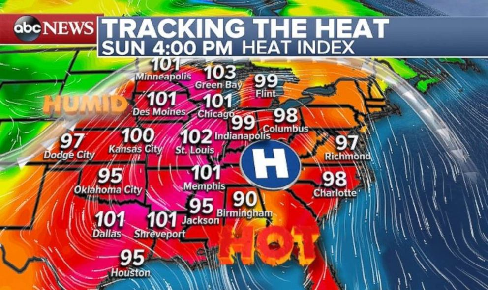The heat index will feel like 100 degrees in the Midwest on Sunday afternoon.