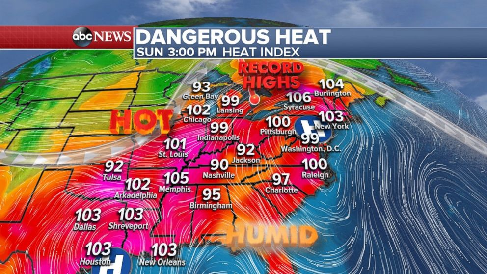 The heat index will be at or near 100 degrees across the Midwest and Northeast on Sunday.