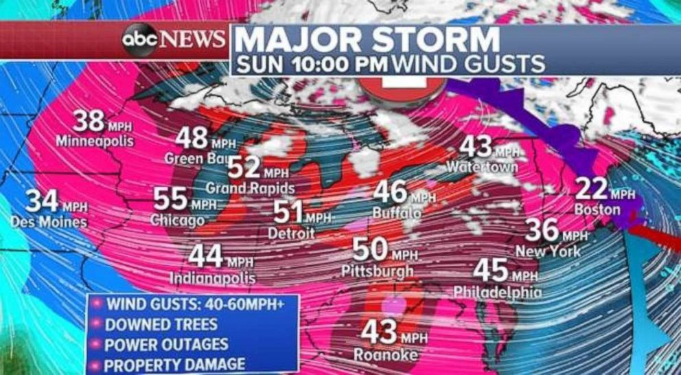 PHOTO: Gusty winds will move into the Midwest on Sunday with the potential for downed trees, power outages and property damage.