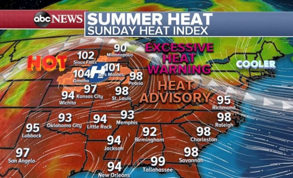 PHOTO: Temperatures are cooler in the Northeast Sunday, but heat is still on in much of the rest of the eastern half of the country.