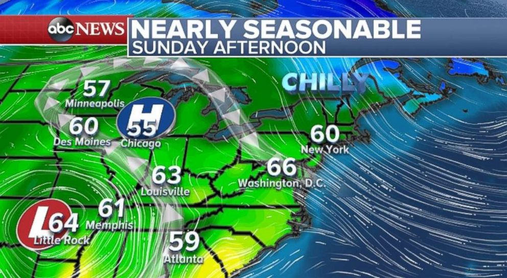 Temperatures will be in the upper 50s and low 60s throughout the eastern U.S. on Sunday.