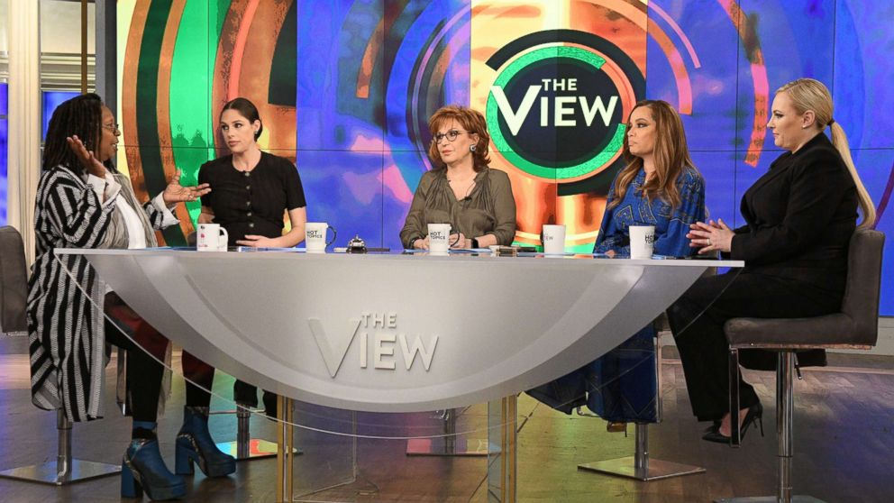 'The View' discusses if Beto O'Rourke deserve 'rockstar status' in the Democratic Party