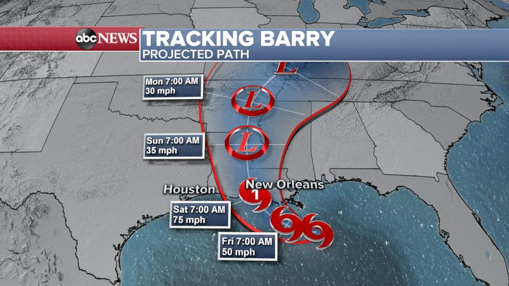 PHOTO: Tracking Barry: Projected Path