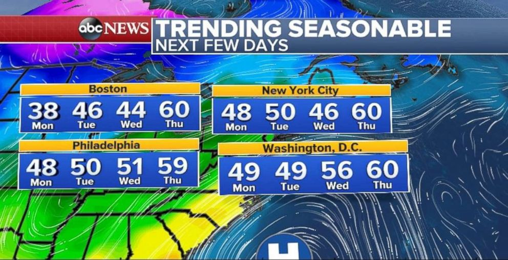 Temperatures will creep up to 60 degrees across much of the East Coast later this week.