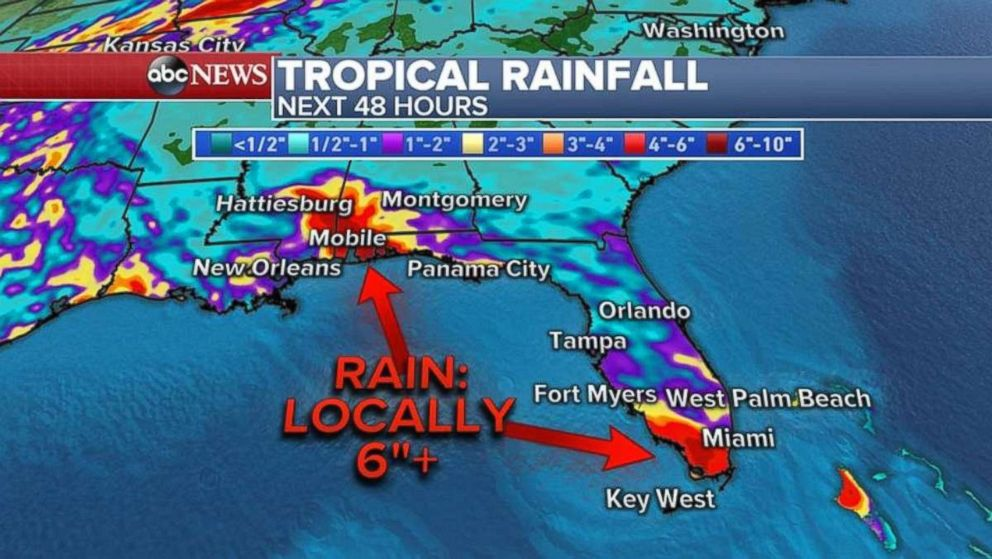 More than 6 inches of rain could fall locally in southern Florida and around Mobile, Alabama over the next two days.