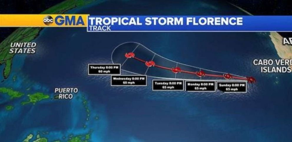 Florence will remain a tropical storm at least until the middle of the week.