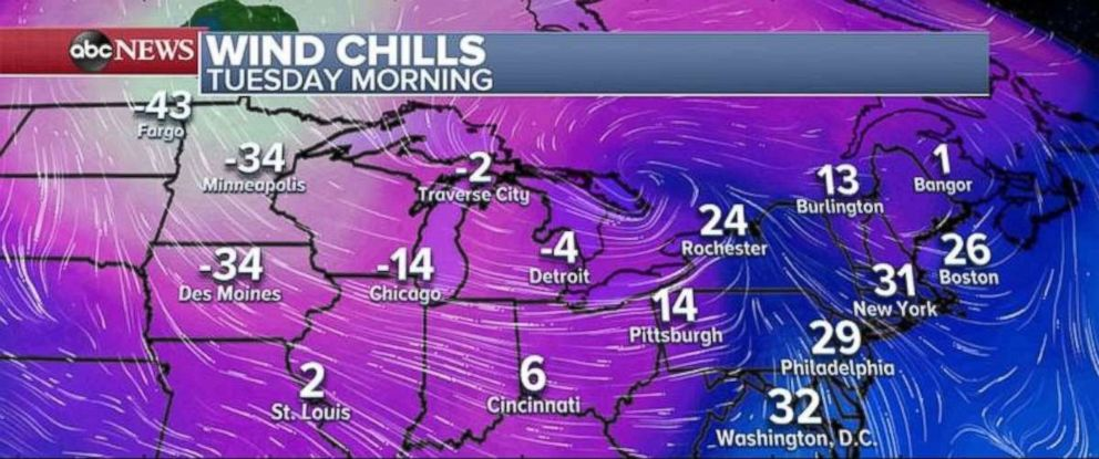 PHOTO: Wind chill readings in Minneapolis, Minn., and Des Moines, Iowa, will be minus 30 on Tuesday morning.