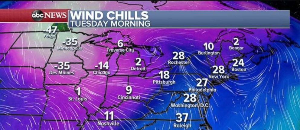PHOTO: Wind chills on Tuesday morning will be minus 14 in Chicago and minus 30 or lower in Minneapolis, Minn., and Des Moines, Iowa.