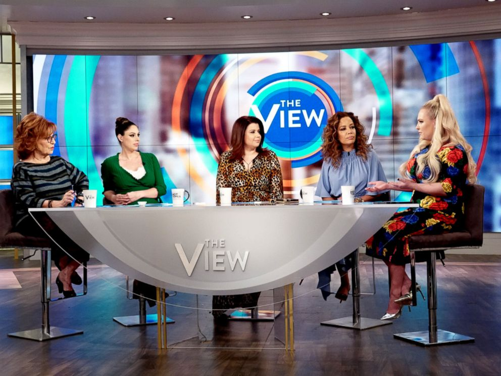 PHOTO: The View co-hosts discuss the recent developments of Jussie Smolletts alleged false police report on Feb. 21, 2019.