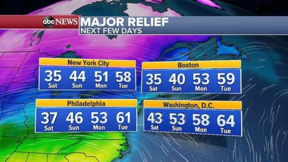 PHOTO: The warmup will bring 50s and even 60s to the same regions that felt bitter cold during the week.